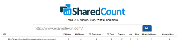 shared count data