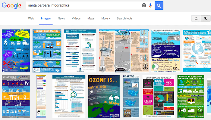A simple Google image search can deliver dozens of potential researched infographics to pull ideas from.