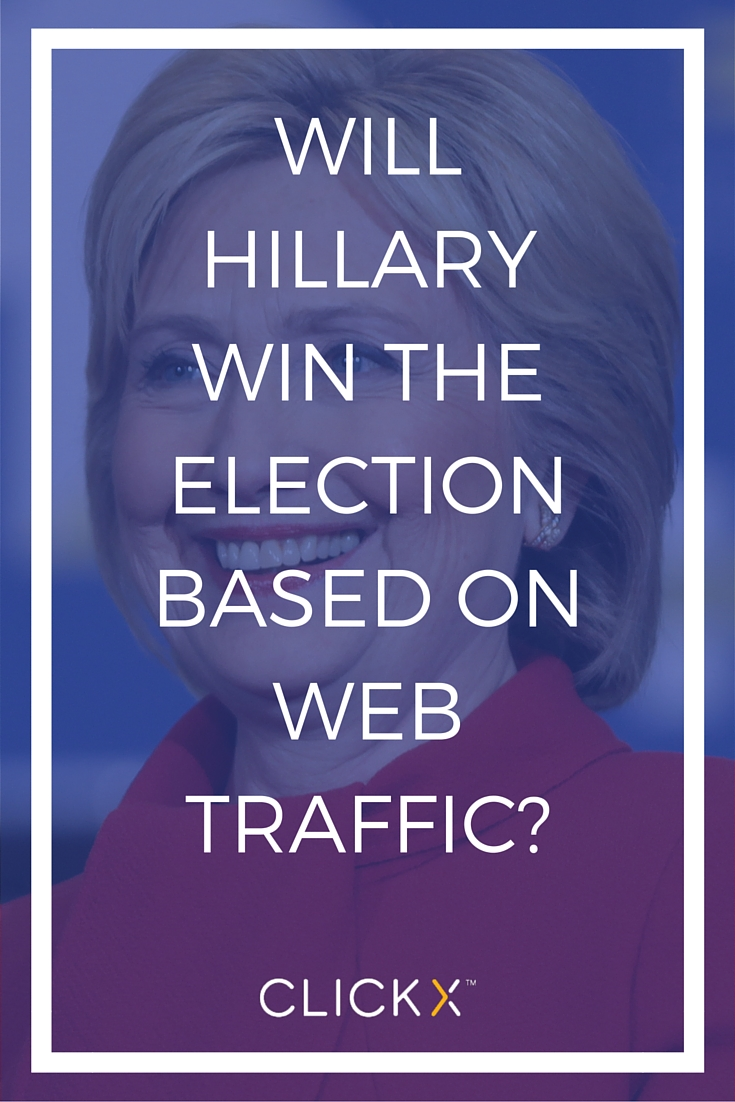 Will Hillary win the presidential election based on her website traffic?
