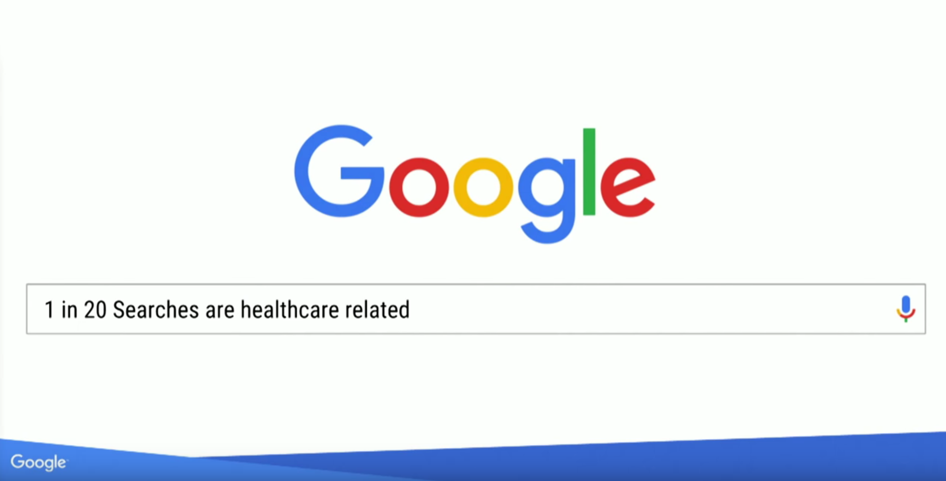 Healthcare Marketing Search Engine