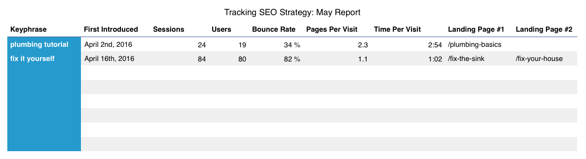 Example of SEO progress worksheet