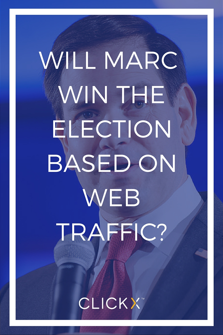 Will Marc Rubio win the presidential election based on his website traffic?