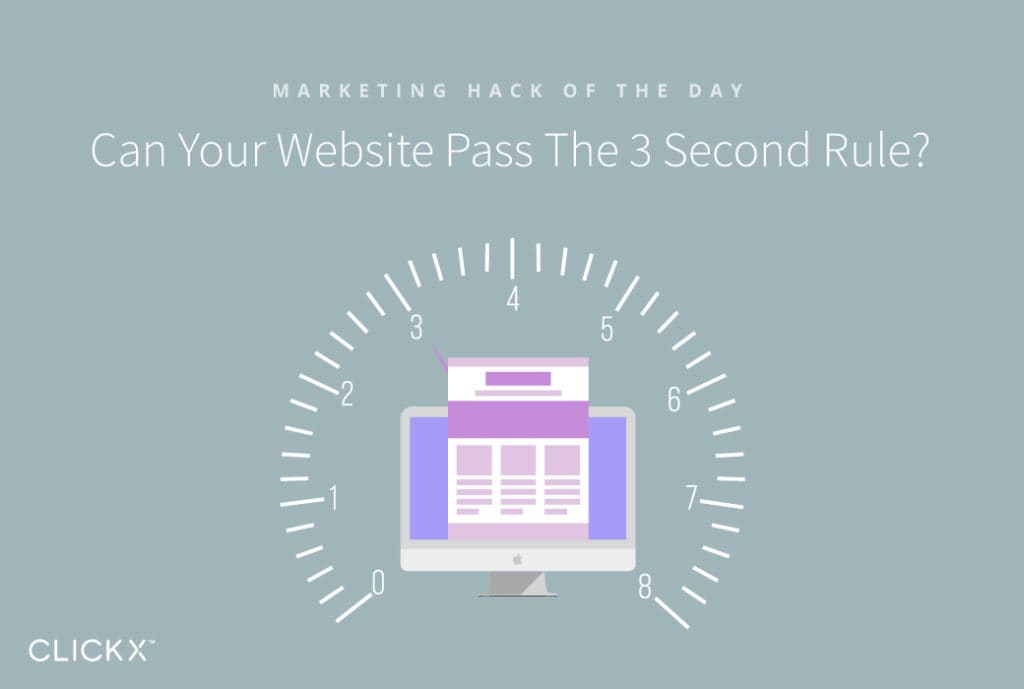 Can Your Website Pass The 3 Second Rule? | Clickx.io